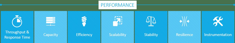 7 Pillars of performance