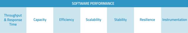 Capacitas 7 Pillars of Performance
