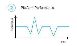 Cloud Platform Performance