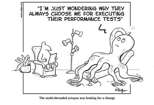 IT Performance Monitoring