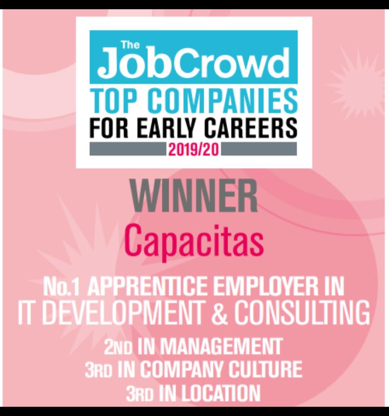 JobCrowd Top Company Winner