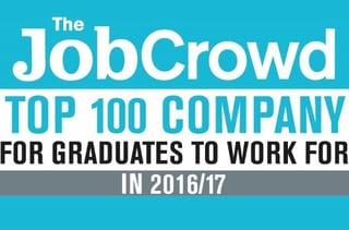 capacitas-top-100-employees.jpg