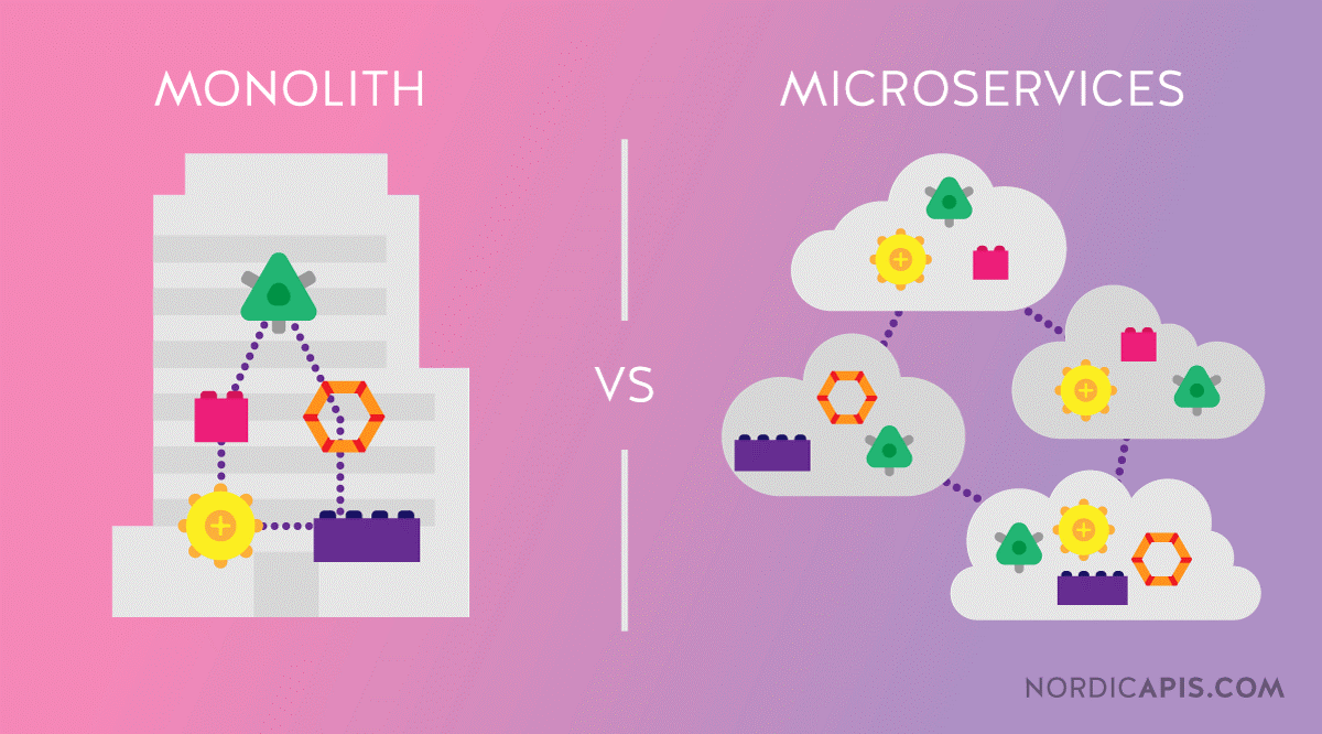 monolith-microservices